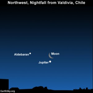 A southern perspective of the waxing crescent moon, Jupiter and Aldebaran shortly after sunset