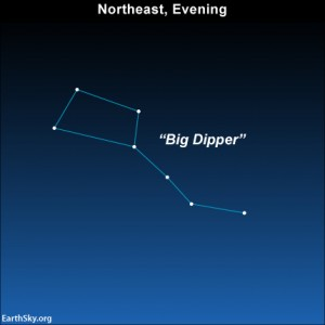In late April and May, remember to look for the upside-down Big Dipper high up in your northern sky. Then follow the arc of the handle to Arcturus and Spica.