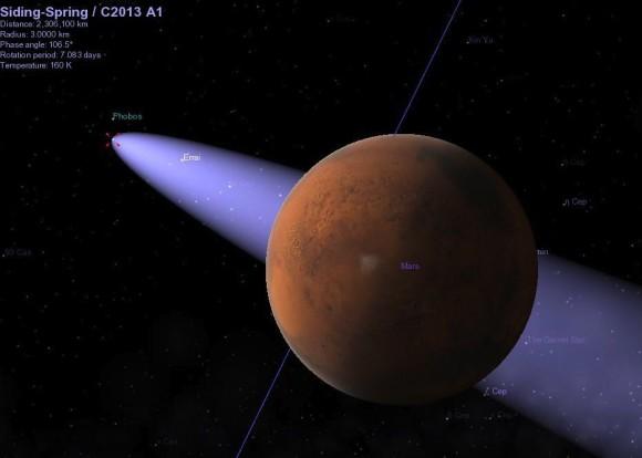 Artist's concept comet near Mars via astroblogger.blogspot.com