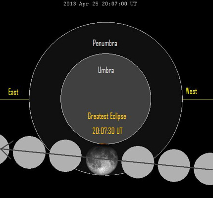 Details of April 25-26, 2013 partial lunar eclipse via NASA's eclipse page.