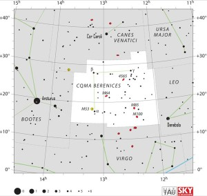 The constellation Coma Berenices. Click here for a larger sky chart