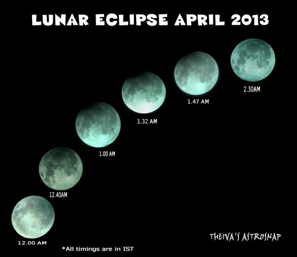 A composite image of the eclipse from our friend Prakash Rokx in India. Thank you, Prakash!