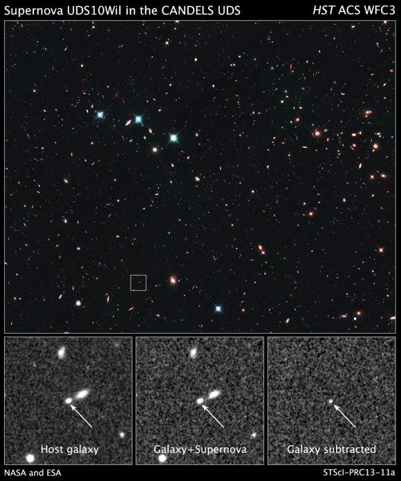 supernova UDS10Wil