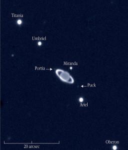 Uranus and moons
