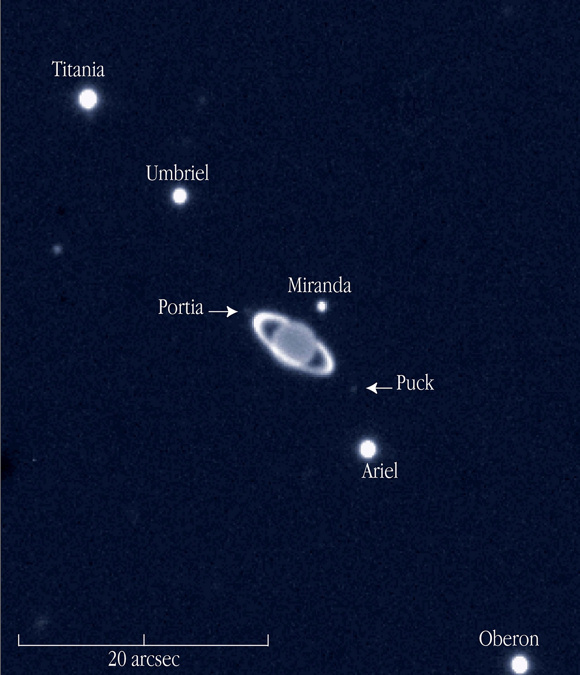 Uranus and moons
