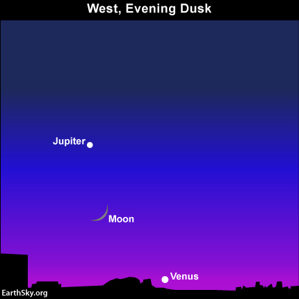 Crescent moon between Venus and Jupiter after sunset May 11