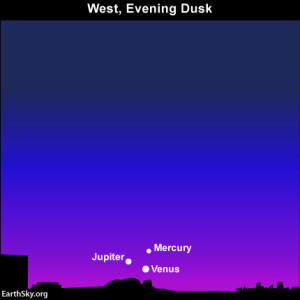 On May 26: the closest grouping of three planets until the year 2021.