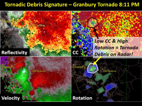 NWS Dallas- Fort Worth showing the radar images of the EF-4 tornado that struck Granbury, Texas. You can clearly see the debris in these images thanks to Dual-Pol radar. Image Credit: NWS
