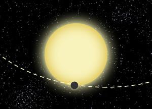 Kepler 76b orbit