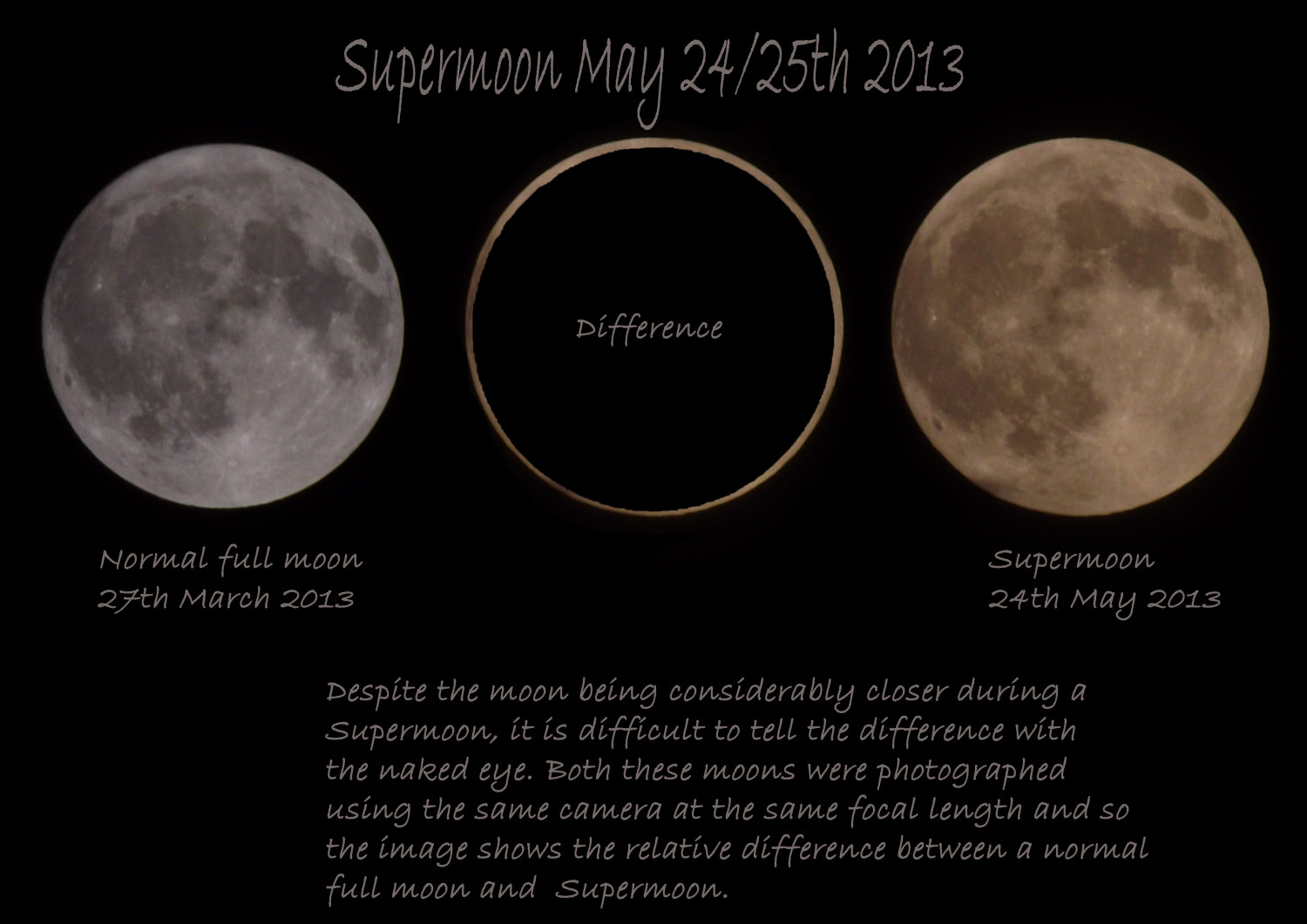 View larger. | Astronomers say you can't really tell the difference in size between a supermoon and any other full moon. Check out this size comparison from our friend Alec Jones in the UK.