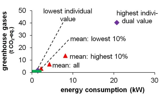 energy-consumption-2