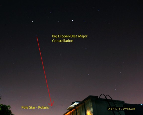 Big Dipper, with red arrow pointing from two outer stars downward to pole star near horizon.