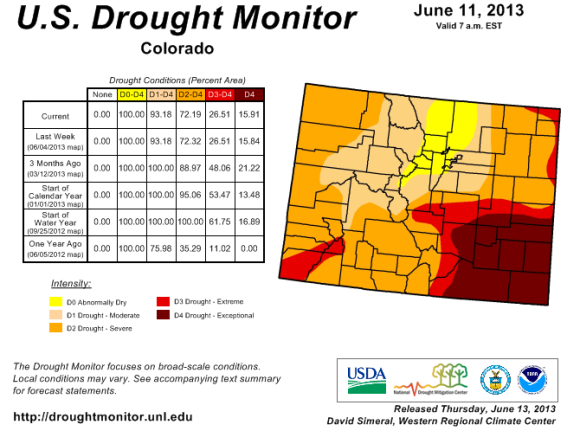 Colorado drought monitor as of June 11, 2013. Image Credit: U.S. Drought Monitor