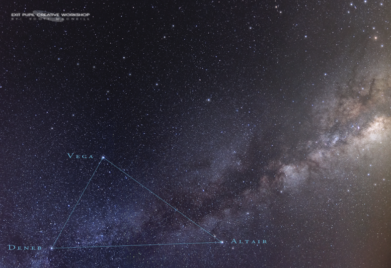 Starry sky photo with triangle and wide foggy stripe, the Milky Way.