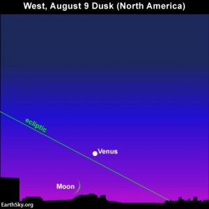 Looking ahead to August 9, 2013, from mid-northern latitudes in North America