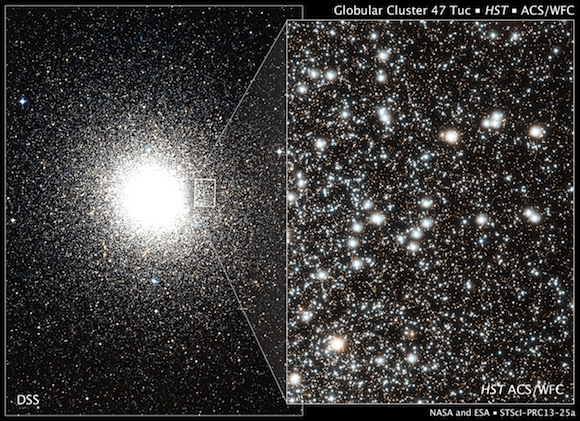 Link between stars' ages and their orbits