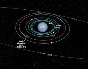 Neptune-new-moon-orbit