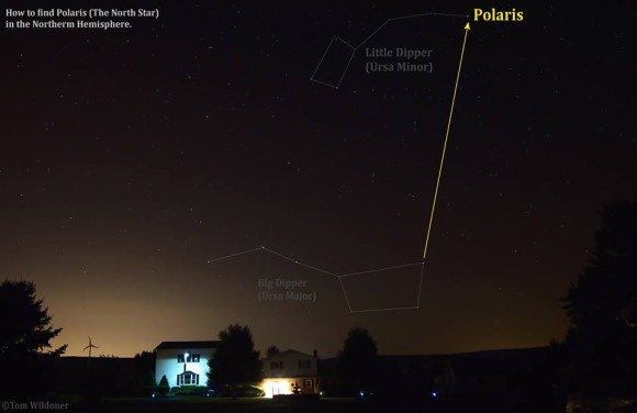Photo sky view showing lines between stars of Big Dipper and arrow pointing to Polaris.