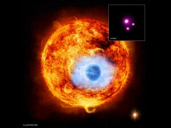 Image Credit: X-ray: NASA/CXC/SAO/K.Poppenhaeger et al; Illustration: NASA