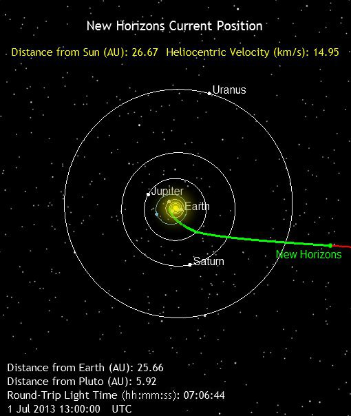 Video What New Horizons Might See When It Reaches Pluto