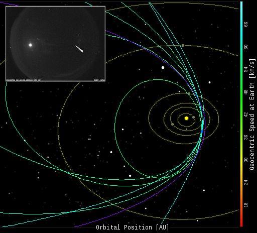 Spaceweather.com explained ths diagram: