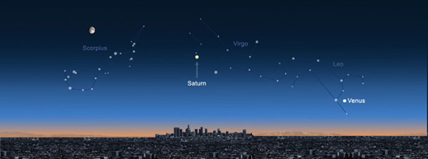 After nightfall, look for Saturn in the southwestern sky, not far from the bright star Spica in the constellation Virgo. Saturn is easily visible to the eye. You need a telescope to see Saturn's rings. Image via NASA.