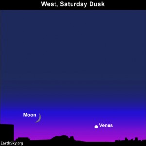 Moon, Venus, Perseid meteor shower radiant point 13aug10_430txt1-300x300