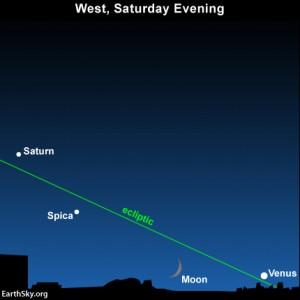 Moon, Venus, Perseid meteor shower radiant point 13aug10_430txt21-300x300