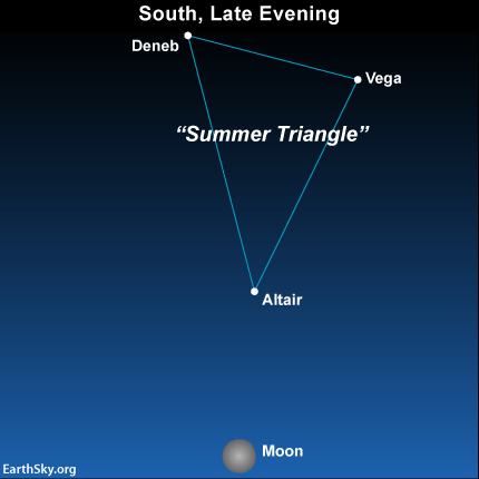 Moon closest to Earth for month on night of August 18 13aug18_430txt