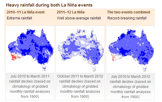 Image Credit: Australia Government Bureau of Meteorology