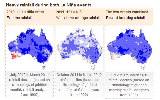 Image Credit: Australia Government Bureau of Meteorology
