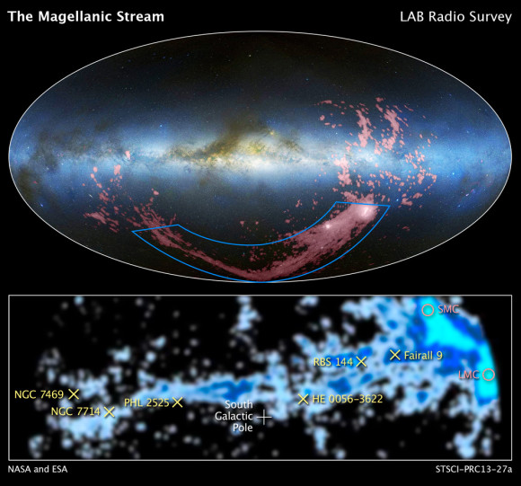 These companion images show wide and close-up views of a long ribbon of gas called the Magellanic Stream, which stretches nearly halfway around our Milky Way galaxy.