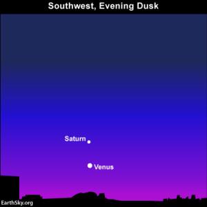 Saturn and Venus at dusk