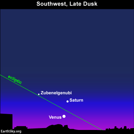 planet saturn location in sky - photo #10