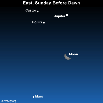 2013-sept-28-jupiter-mars-castor-pollux-night-sky-chart