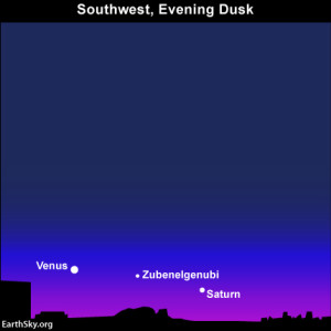 If you don't want get up before dawn to see the planets Jupiter and Mars, how about looking at the planets Venus and Saturn at evening dusk. You may need binoculars to catch Zubenelgenubi, the alpha star of Libra the Scales