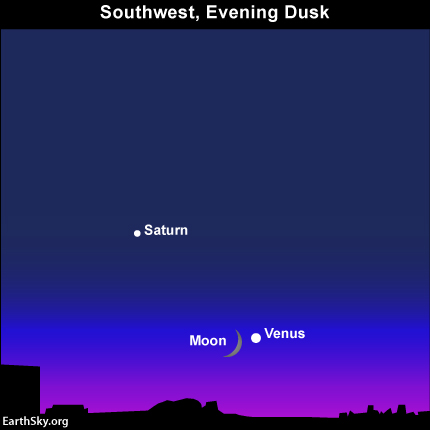 Dramatic pairing of moon with Venus after sunset September 8 2013sept08-night-sky-chart-moon-venus-430