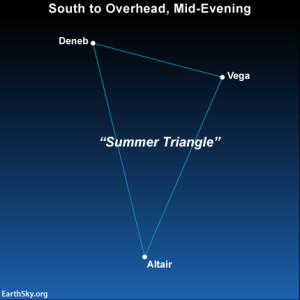 2013sept14-night-sky-chart-summer-triangle-430