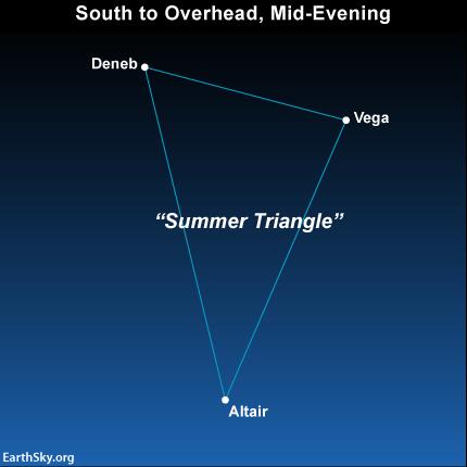 2013sept14-night-sky-chart-summer-triangle-430