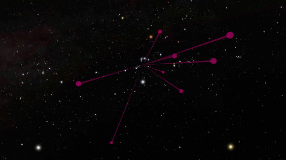 The locations of brown dwarfs discovered by NASA's Wide-field Infrared Survey Explorer, or WISE, and mapped by NASA's Spitzer Space Telescope, are shown here in this diagram. The view is from a vantage point about 100 light-years away from the sun, looking back towards the constellation Orion. At this distance our sun is barely visible as a speck of light. The vastly fainter brown dwarfs would not even be visible in this view. The red lines all link back to the location of the sun. Image credit: NASA/JPL-Caltech