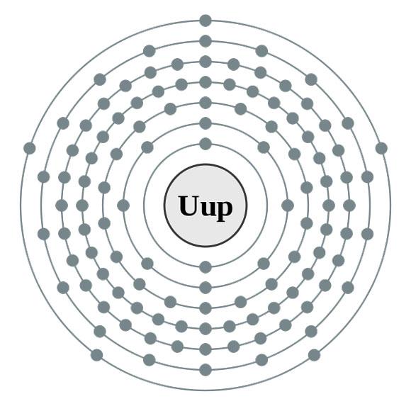 ununpentium-wikimediacommons-580
