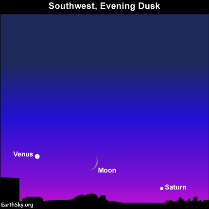 Moon and evening planets on October 7