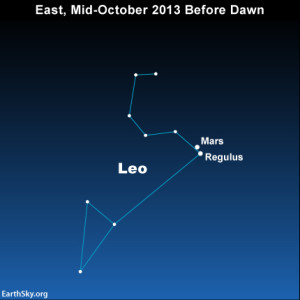 Mars and Regulus conjunction in mid-October 2013