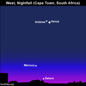 Planets from southerly latitudes in October 2013