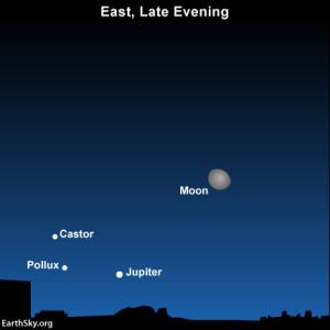 Moon, Jupiter and Gemini stars