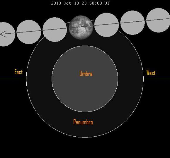 October 18 penumbral lunar eclipse