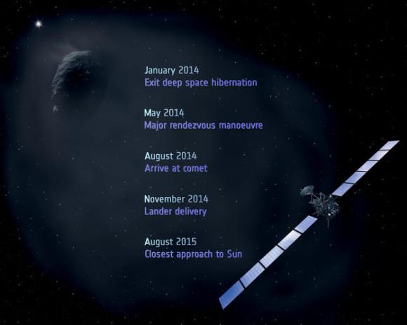 Image credit: ESA/AOES Medialab