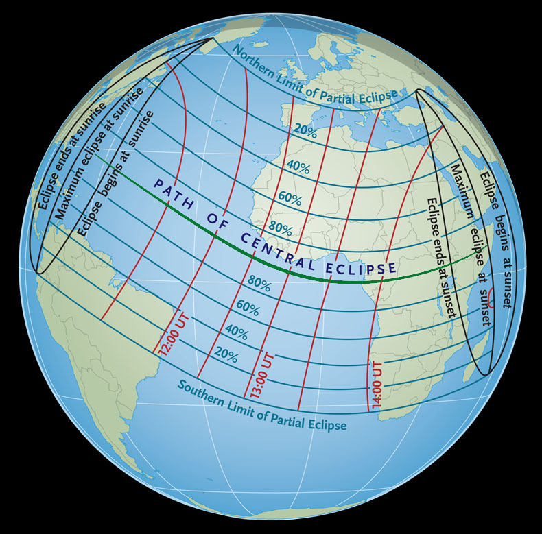 View larger.   The eclipse on November 3, 2013, begins as an annular event (far-left end of green line) but quickly becomes a total solar eclipse as the moon's umbra crosses the Atlantic Ocean and central Africa. Illustration and caption via skyandtelescope.com.