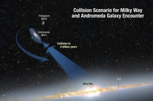 Artist's concept of galaxies in space.