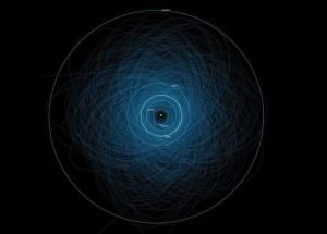 potentially-hazardous-asteroids-nasa-580